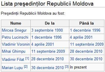 preşedinţii Republicii Moldova