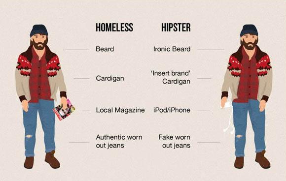 hipster boschetar